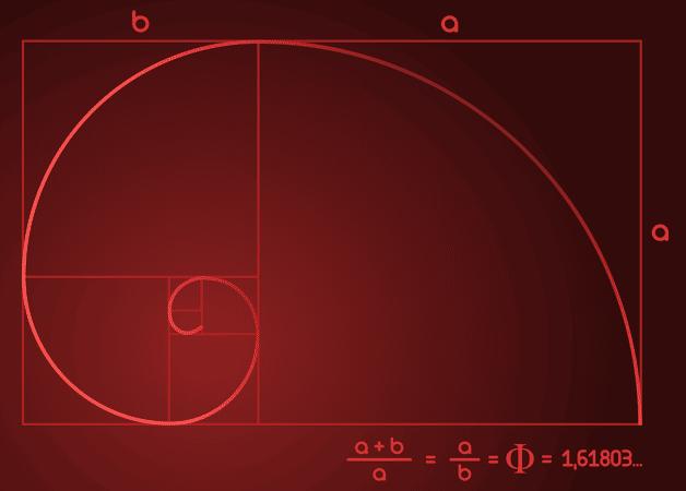 Strategie bazata pe sirul lui Fibonacci
