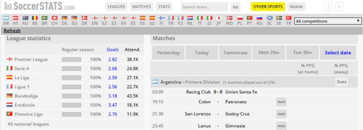 Site-uri pentru pariori - SoccerSTATS